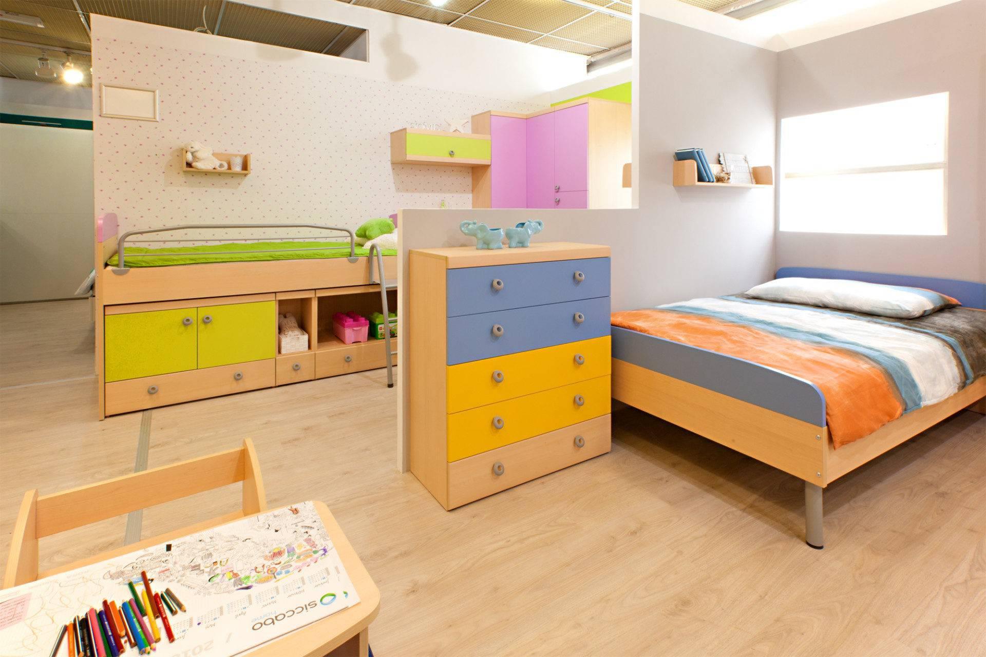 Otroške in mladinske sobe