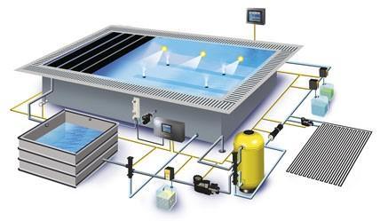 filtri za bazene