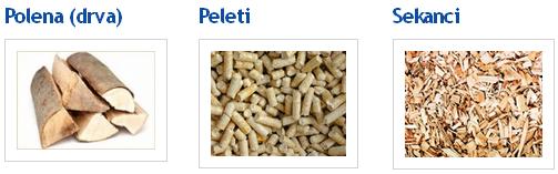 Lesna biomasa - polena, peleti, sekanci