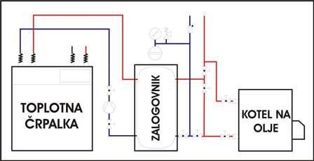Ogrevanje s toplotno črpalko zrak voda