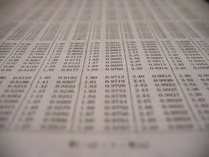 Inštrukcije statistike in naloge