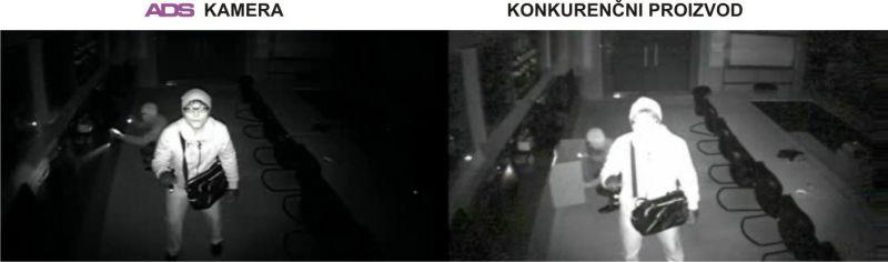 Kamere IR osvetlitev