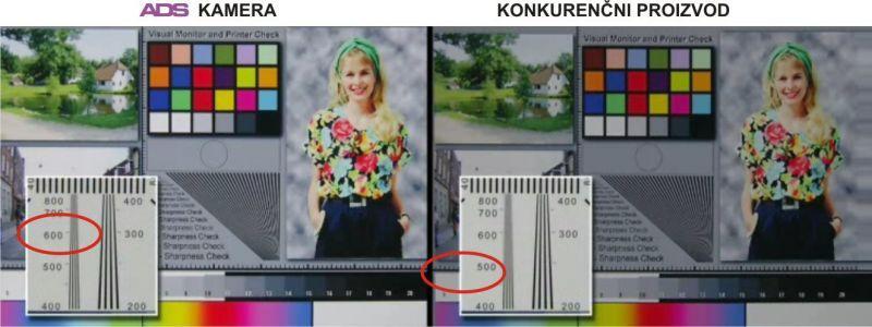 Kvaliteta ADS kamere