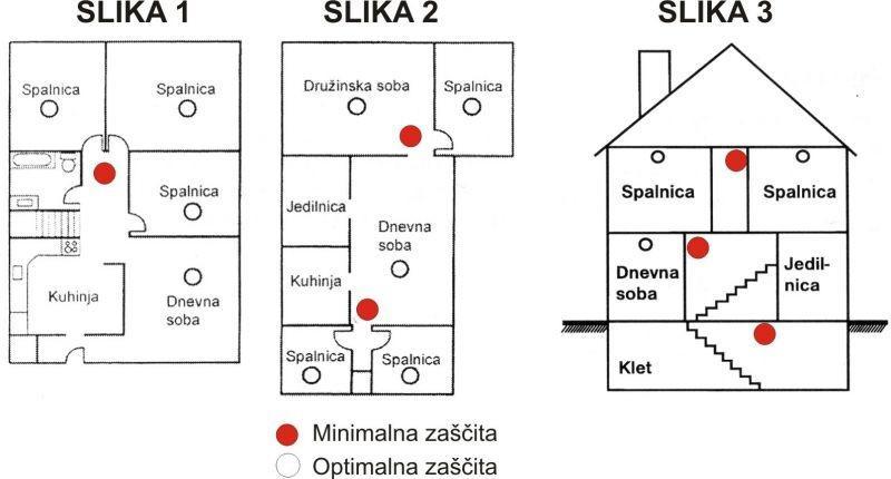 Učinkovit sistem protipožarne zaščite lahko prepreči marsikateri požar.