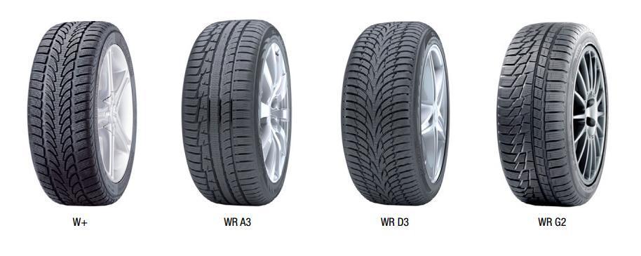 Avtomobilske zimske pnevmatike Nokian - v akciji