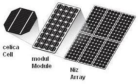 Fotonapetostni moduli
