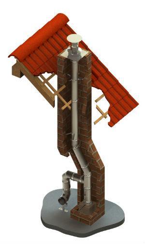 Izdelava novih dimnikov in tuljav