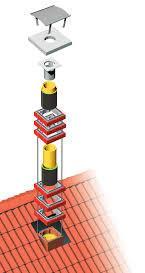 Cev za dimnik - montaža