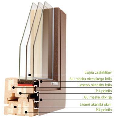 Obnova lesenih oken