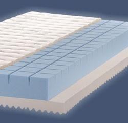 Ležišča iz pene so sestavljena iz jedra in iz plasti spominske pene