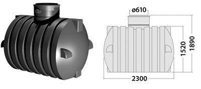 Cisterne za zbiranje meteorne vode