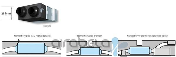 Centralni prezračevalni sistem z rekuperacijo toplote