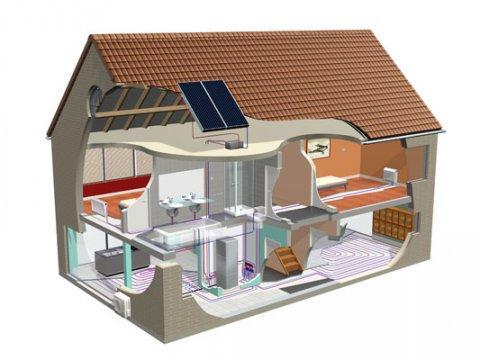 Servis in montaža toplotnih črpalk cena