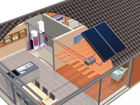 toplotne črpalke za ogrevanje hiše
