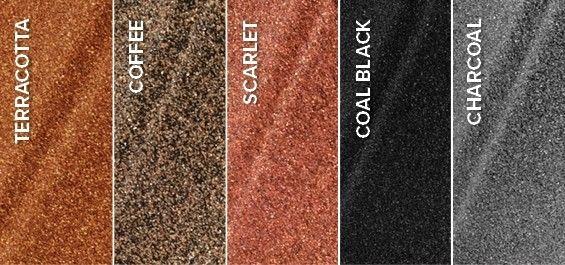 Material za strehe