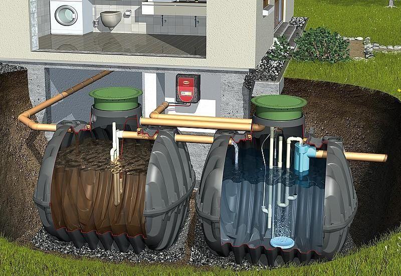 Dvoprekatne čistilne naprave za hišo
