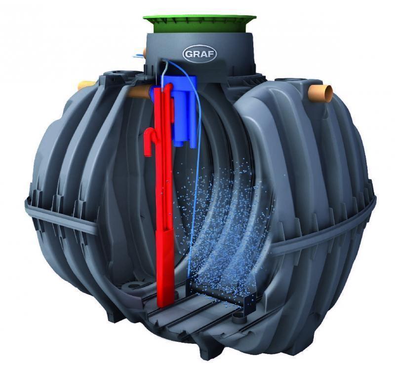 Delovanje čstilne naprave One2clean
