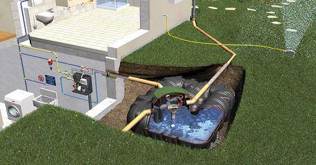 Cenovno ugoden paket za zbiranje deževnice za uporabo vode na vrtu, ki z enostavno montažo omogoči zalivanje in čiščenje okoli vaše hiše.