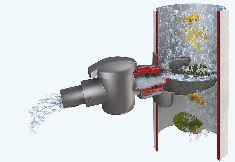 popultni filtri za pitno vodo
