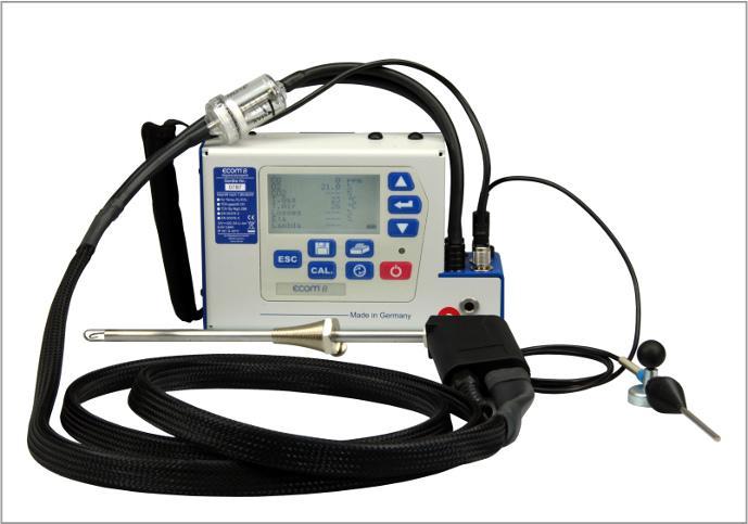 merjenje dimnih plinov s sensorjem