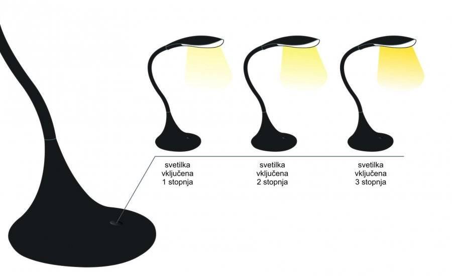 Stopnje osvetljevanja z namiznimi svetilkami