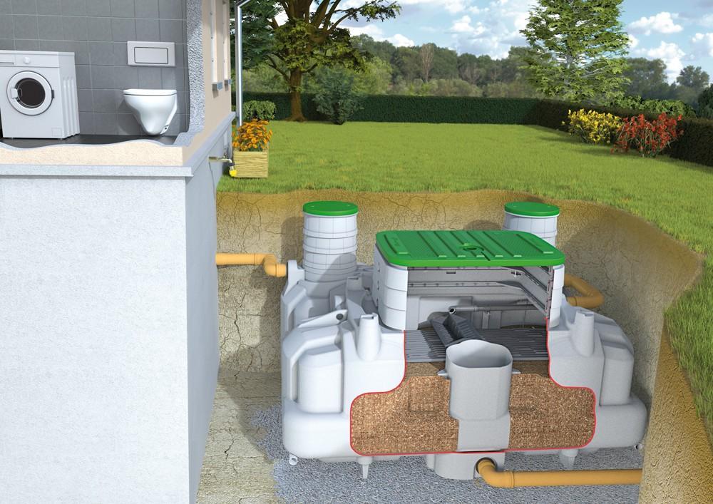 Vgradnja biološke čistilne naprave za hišo