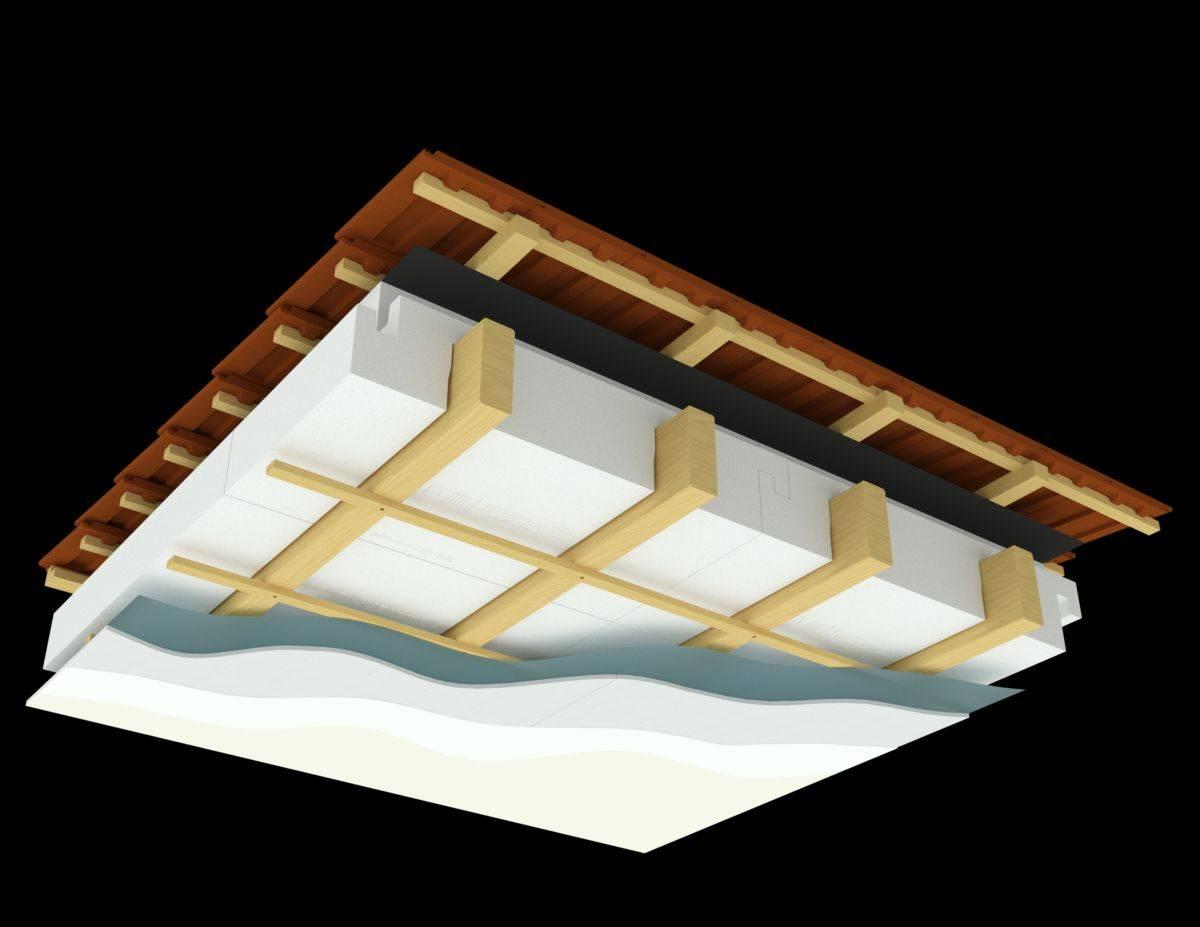 JUBHome Roof za toplotno izolacijo strehe