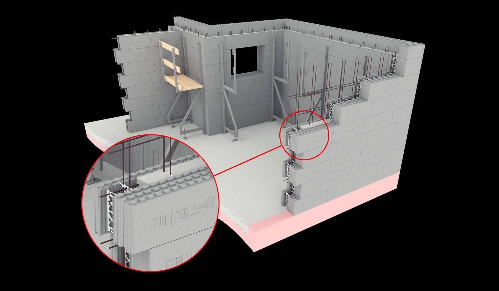 JUBHome Wall sistem za gradnjo sten