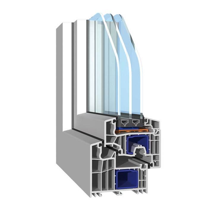 PVC okno linije BluEvolutiuon