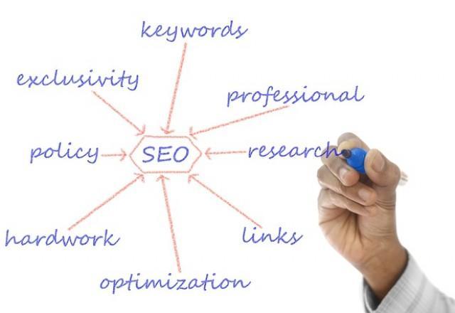 Namen optimizacije spletnih strani